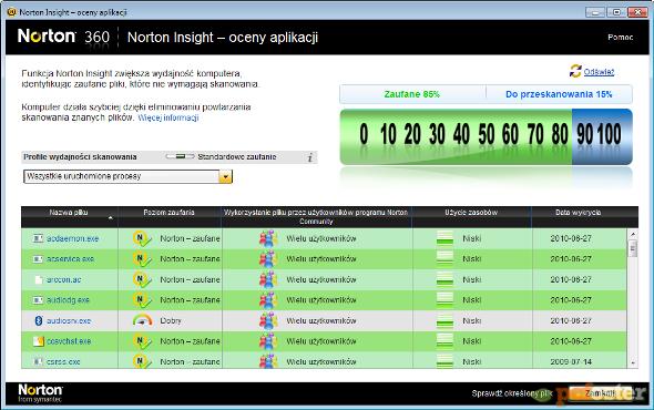 Norton 360 wersja 4.0