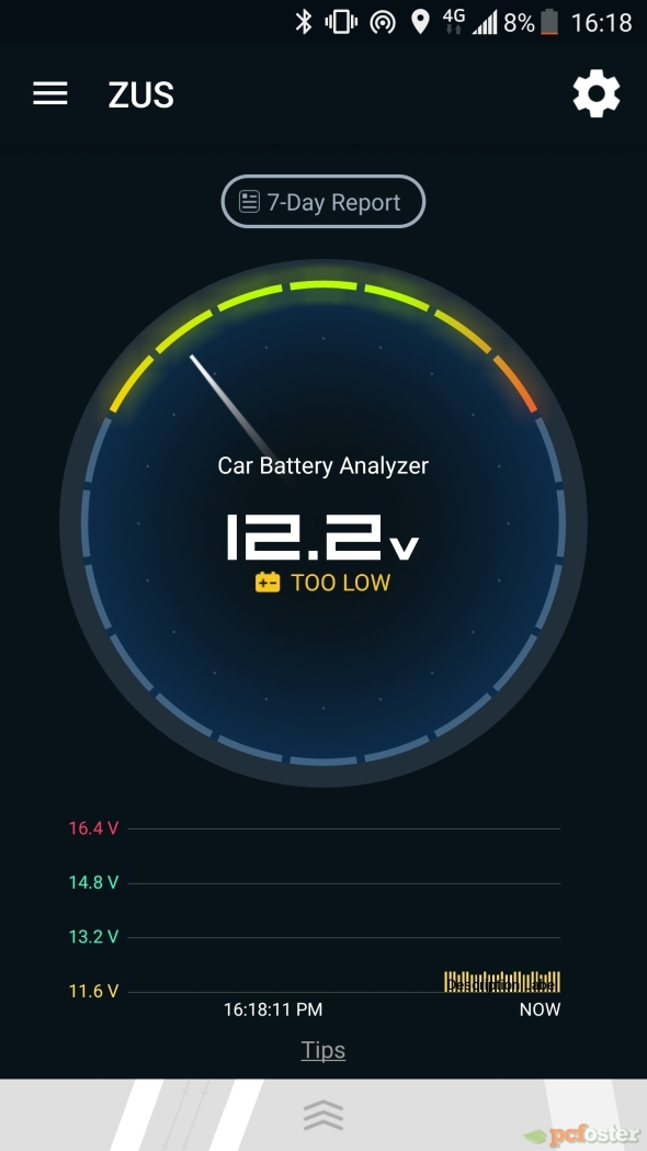 ZUS Smart Car Charge